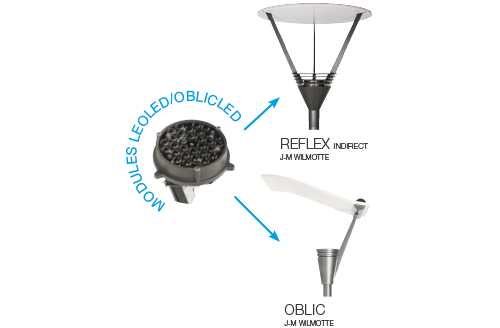 luminaires compatibles leoled oblicled 1