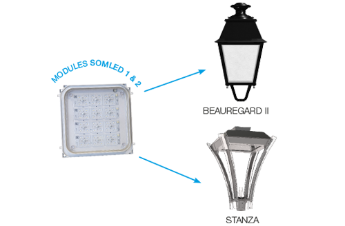 luminaires compatibles somled